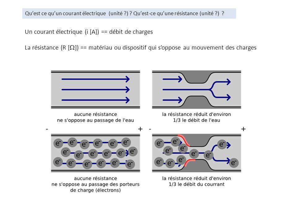 Un courant électrique (i [A]) == débit de charges